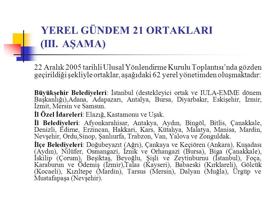 YEREL GÜNDEM 21 ORTAKLARI (III. AŞAMA)