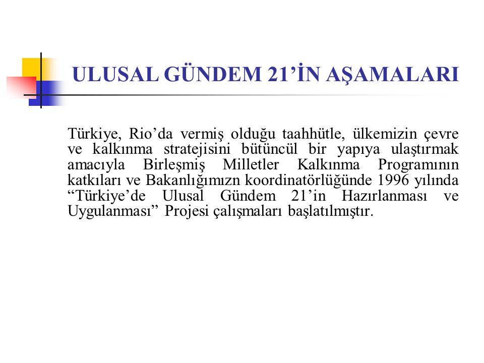 ULUSAL GÜNDEM 21'İN AŞAMALARI