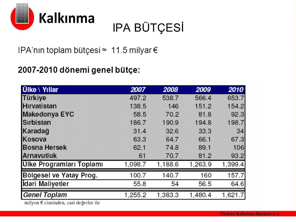 IPA BÜTÇESİ IPA'nın toplam bütçesi ≈ 11.5 milyar €