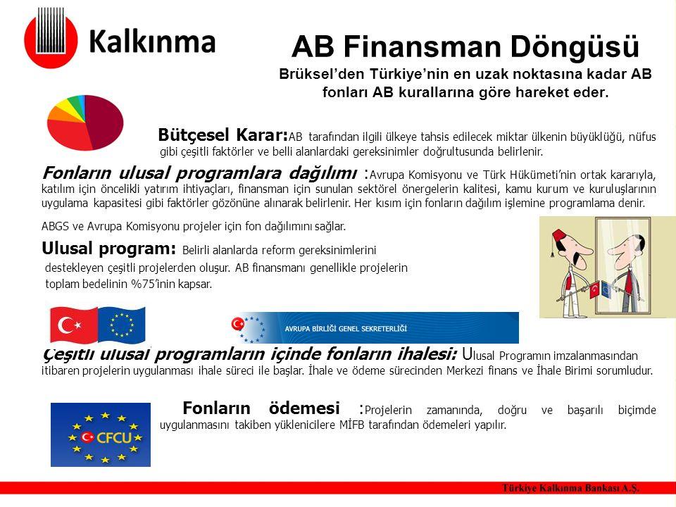 AB Finansman Döngüsü Brüksel'den Türkiye'nin en uzak noktasına kadar AB fonları AB kurallarına göre hareket eder.
