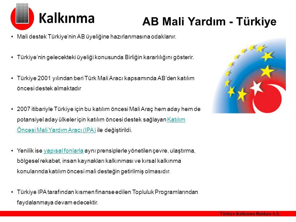 AB Mali Yardım - Türkiye