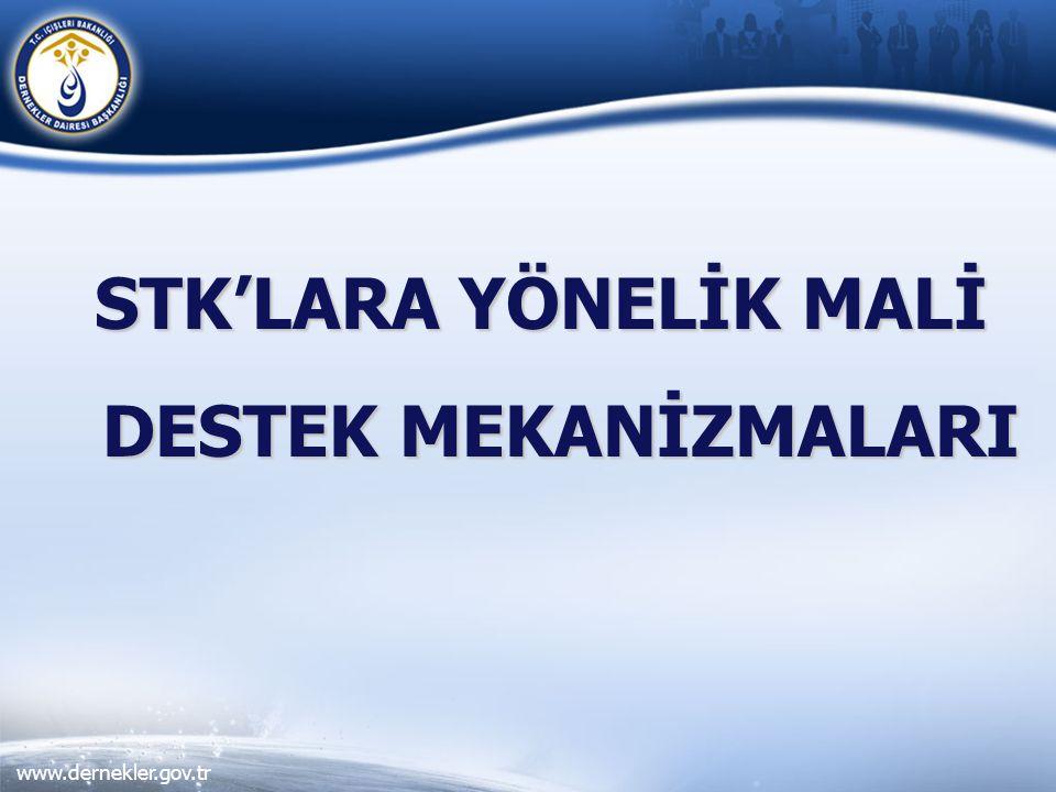 STK'LARA YÖNELİK MALİ DESTEK MEKANİZMALARI