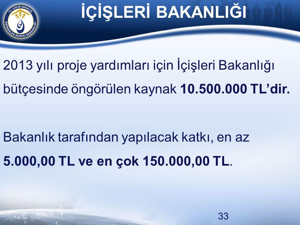 İÇİŞLERİ BAKANLIĞI 2013 yılı proje yardımları için İçişleri Bakanlığı bütçesinde öngörülen kaynak 10.500.000 TL'dir.