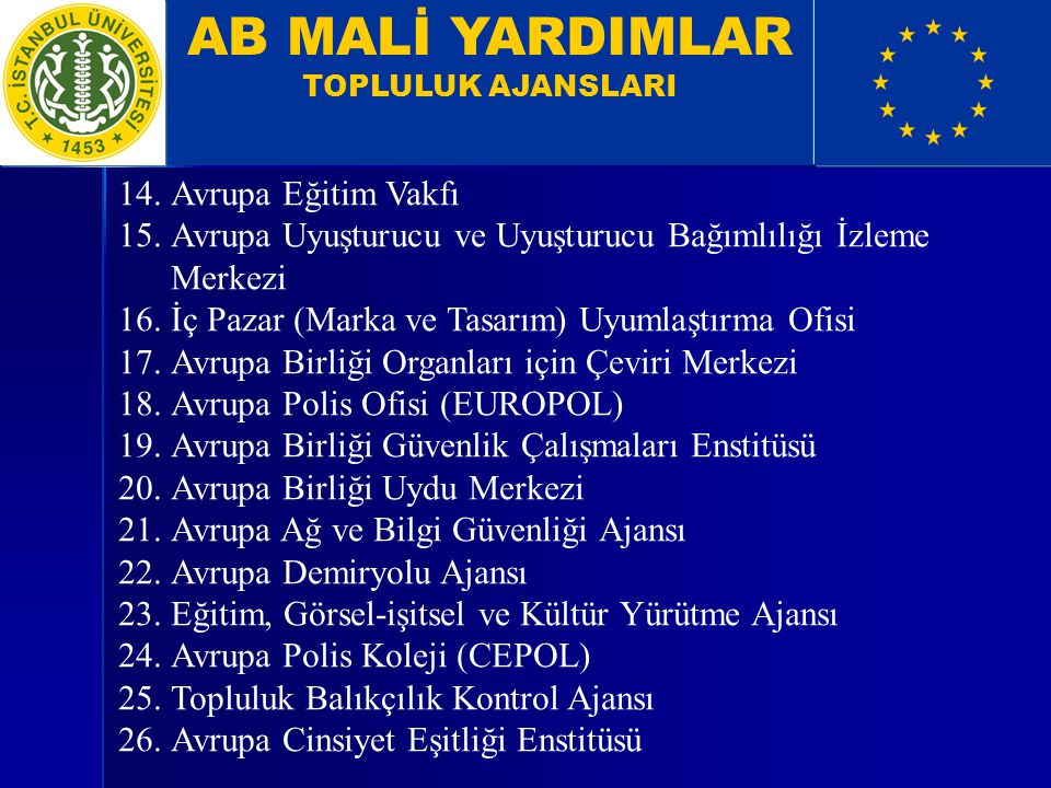 AB MALİ YARDIMLAR Avrupa Eğitim Vakfı
