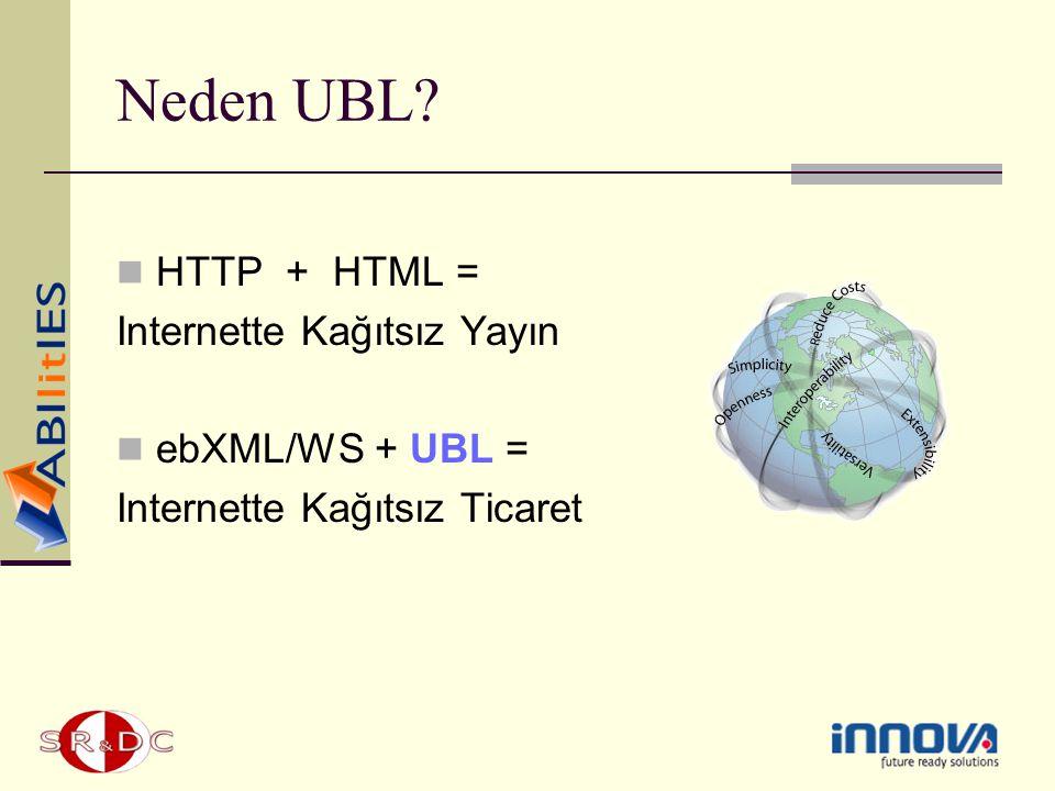 Neden UBL HTTP + HTML = Internette Kağıtsız Yayın ebXML/WS + UBL =