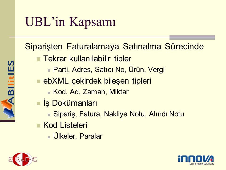 UBL'in Kapsamı Siparişten Faturalamaya Satınalma Sürecinde