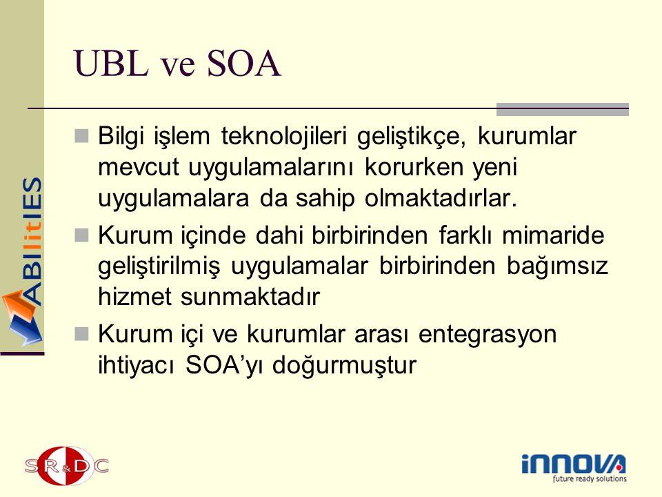 UBL ve SOA Bilgi işlem teknolojileri geliştikçe, kurumlar mevcut uygulamalarını korurken yeni uygulamalara da sahip olmaktadırlar.