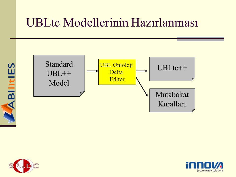 UBLtc Modellerinin Hazırlanması
