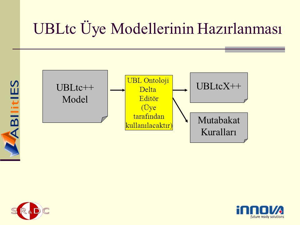 UBLtc Üye Modellerinin Hazırlanması