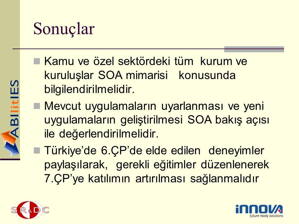 Sonuçlar Kamu ve özel sektördeki tüm kurum ve kuruluşlar SOA mimarisi konusunda bilgilendirilmelidir.