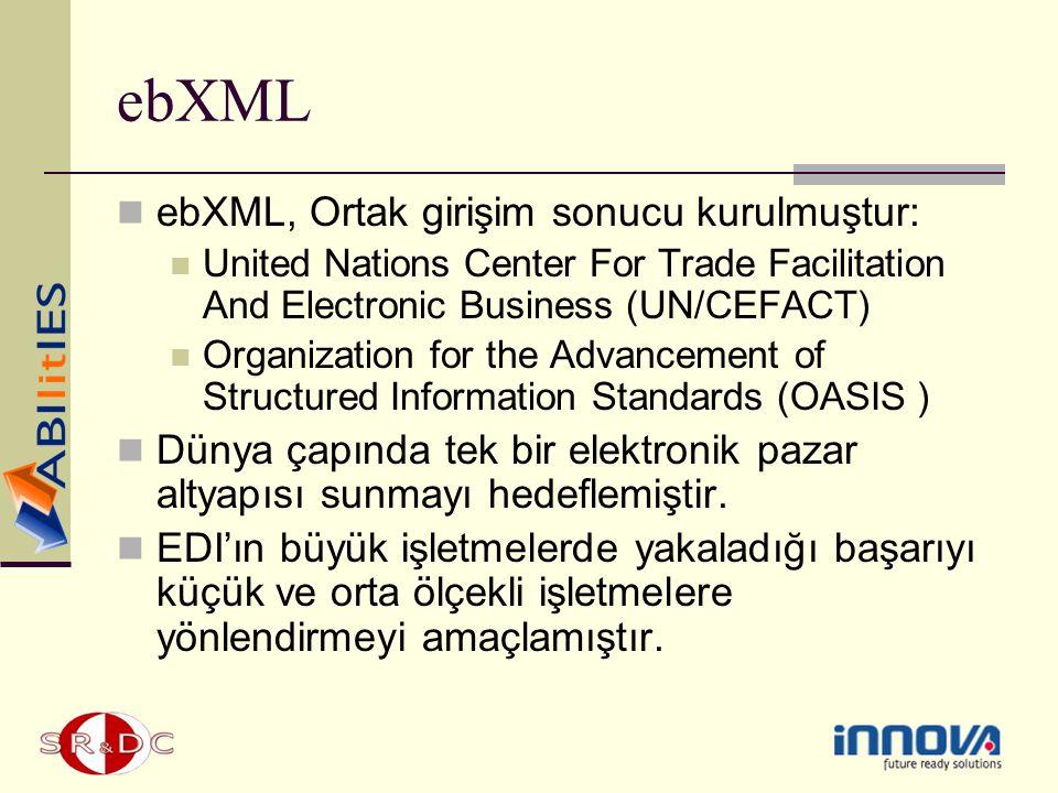 ebXML ebXML, Ortak girişim sonucu kurulmuştur: