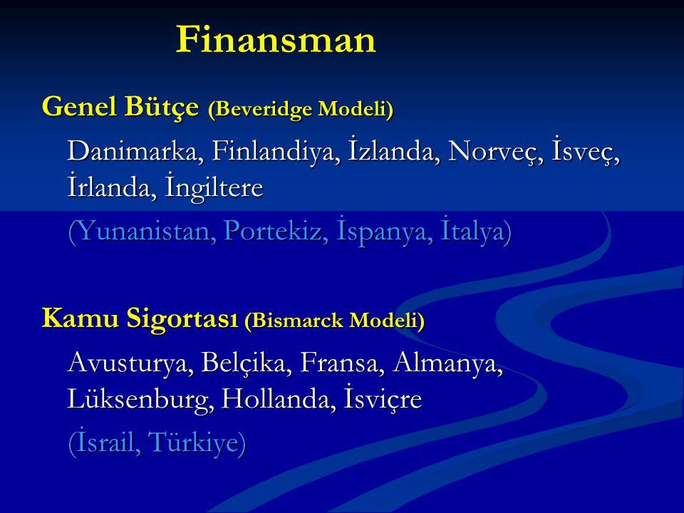Finansman Genel Bütçe (Beveridge Modeli)