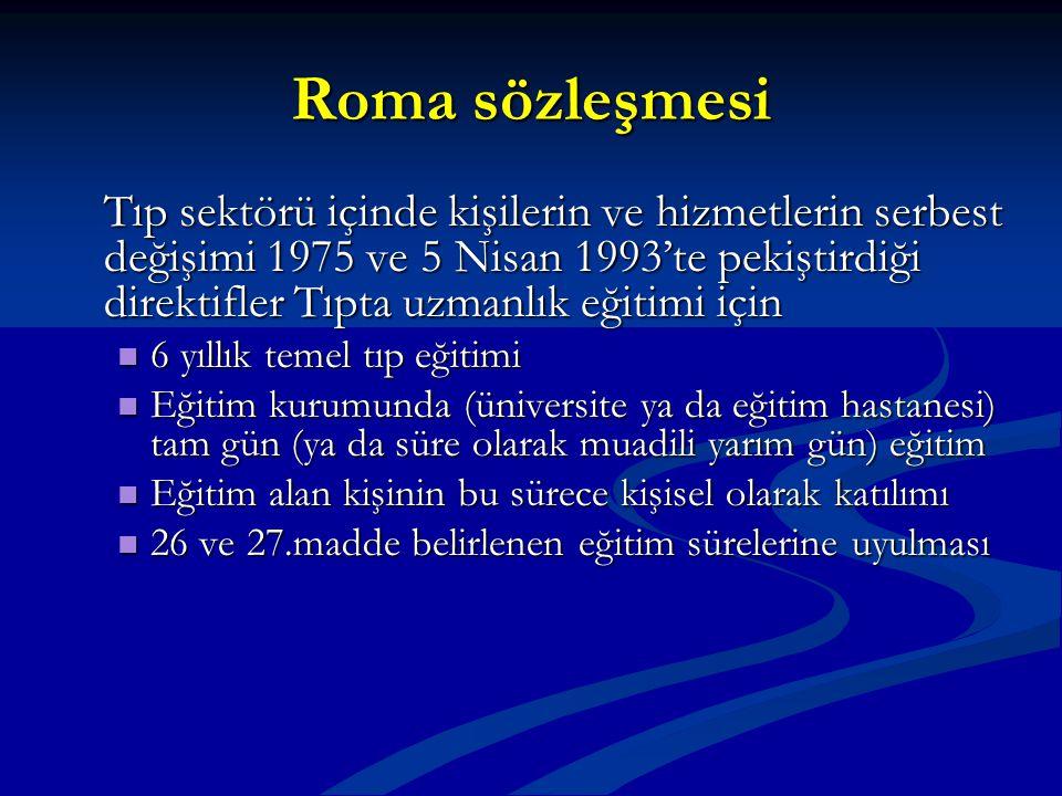 Roma sözleşmesi 6 yıllık temel tıp eğitimi