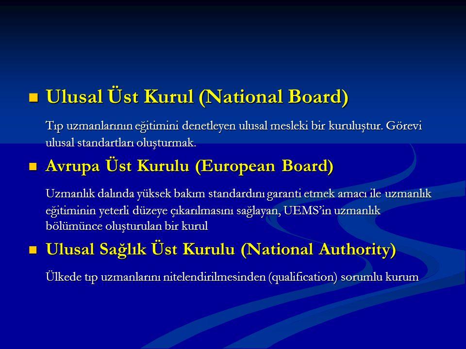 Ulusal Üst Kurul (National Board)