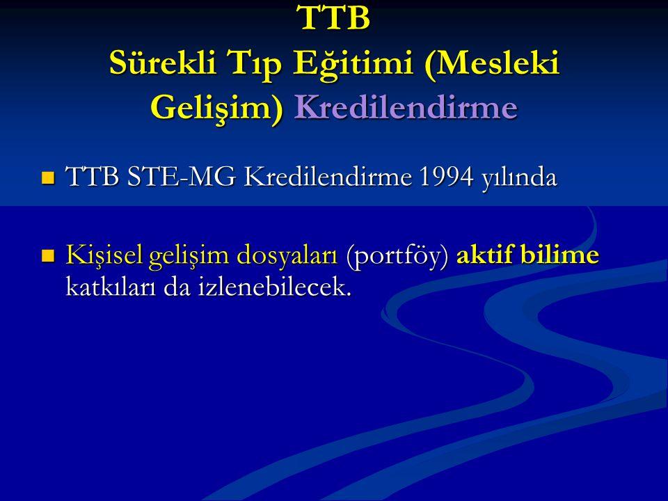 TTB Sürekli Tıp Eğitimi (Mesleki Gelişim) Kredilendirme