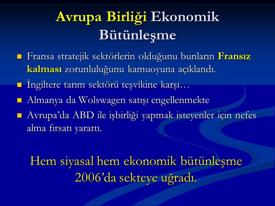 Avrupa Birliği Ekonomik Bütünleşme