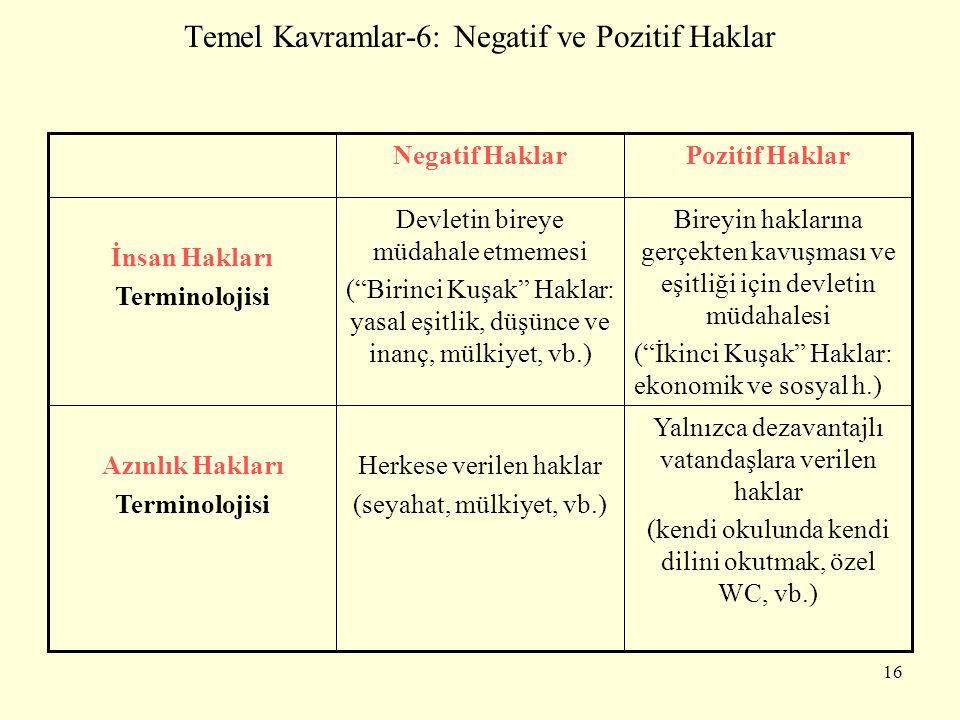 Temel Kavramlar-6: Negatif ve Pozitif Haklar