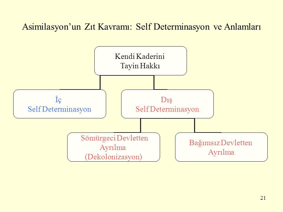 Asimilasyon'un Zıt Kavramı: Self Determinasyon ve Anlamları
