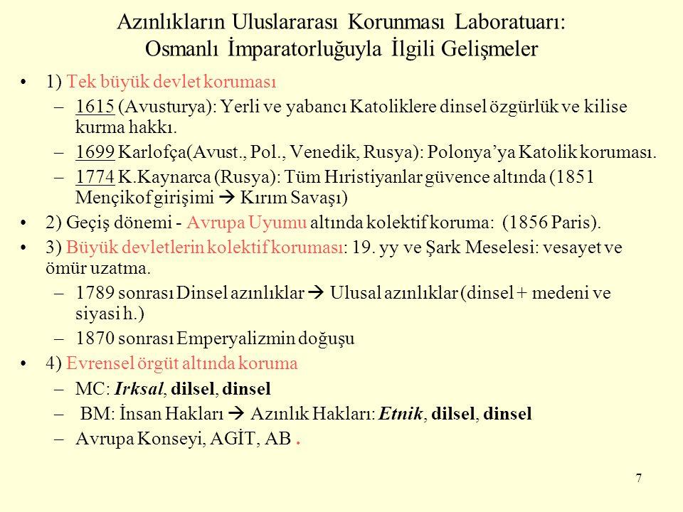 Azınlıkların Uluslararası Korunması Laboratuarı: Osmanlı İmparatorluğuyla İlgili Gelişmeler