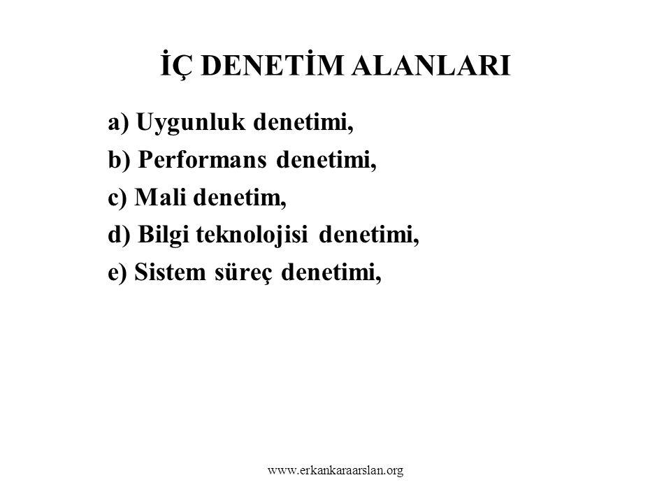 İÇ DENETİM ALANLARI a) Uygunluk denetimi, b) Performans denetimi,