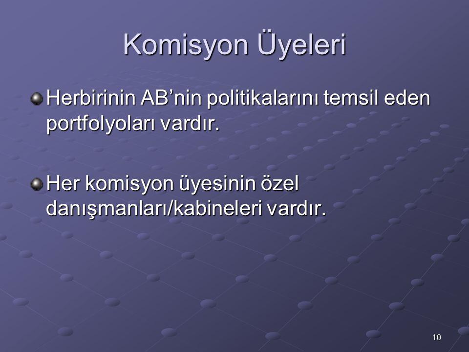 Komisyon Üyeleri Herbirinin AB'nin politikalarını temsil eden portfolyoları vardır.