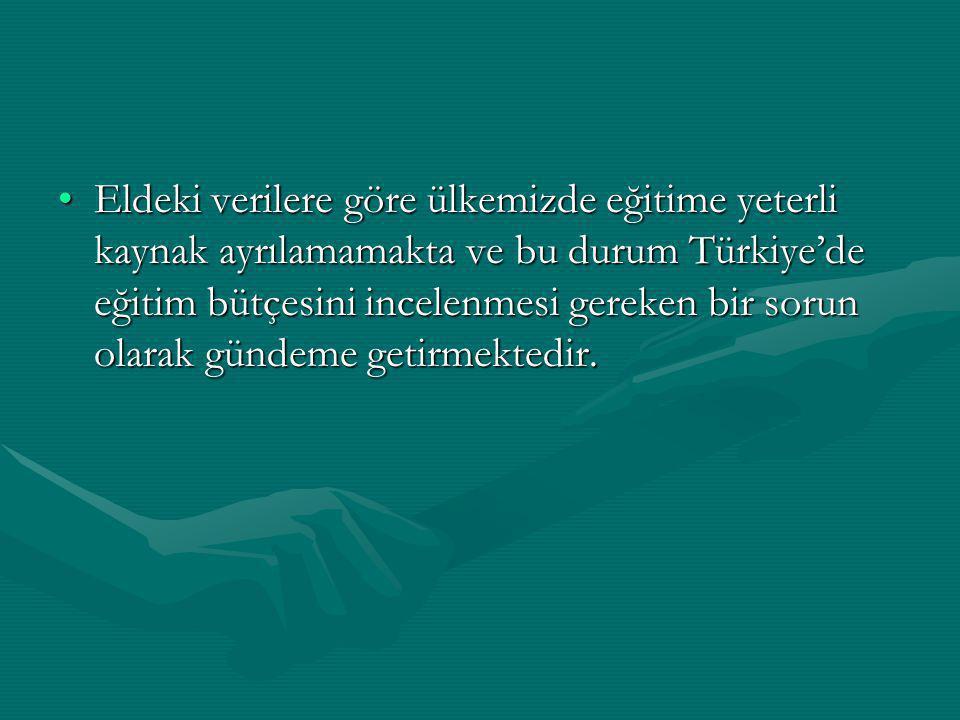 Eldeki verilere göre ülkemizde eğitime yeterli kaynak ayrılamamakta ve bu durum Türkiye'de eğitim bütçesini incelenmesi gereken bir sorun olarak gündeme getirmektedir.