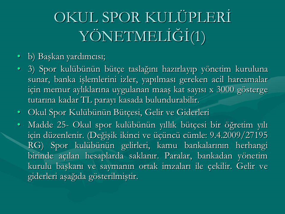 OKUL SPOR KULÜPLERİ YÖNETMELİĞİ(1)