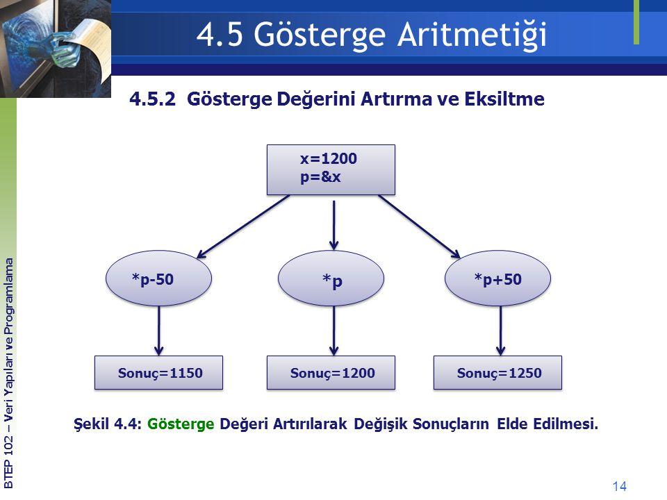 4.5 Gösterge Aritmetiği 4.5.2 Gösterge Değerini Artırma ve Eksiltme *p