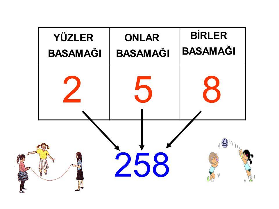 2 5 8 258 BİRLER BASAMAĞI YÜZLER BASAMAĞI ONLAR BASAMAĞI YÜZLER