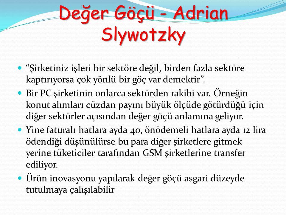 Değer Göçü - Adrian Slywotzky