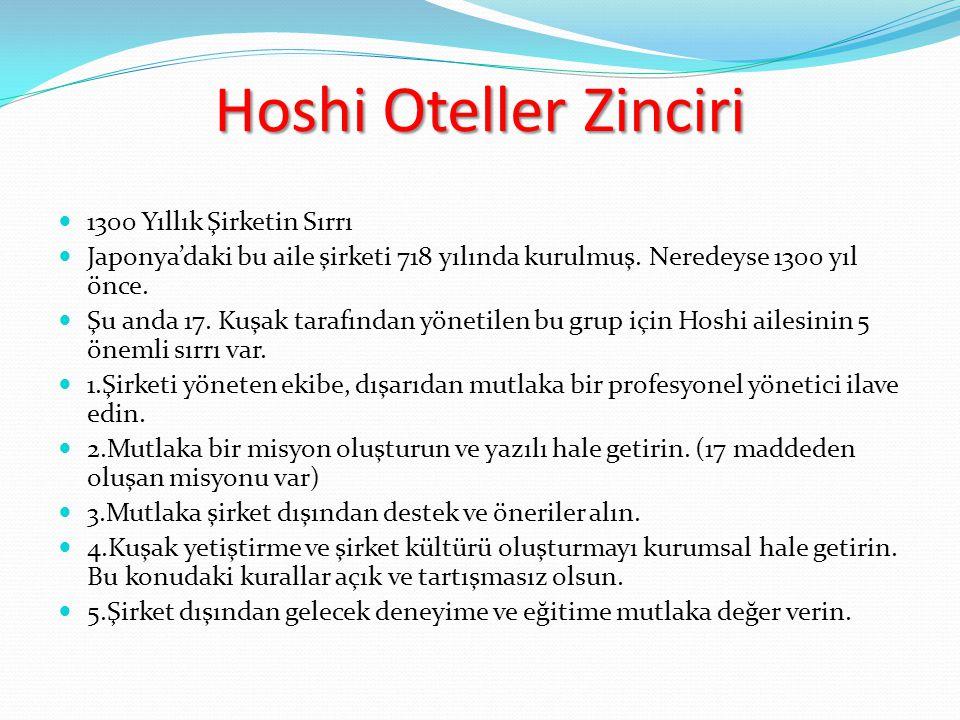 Hoshi Oteller Zinciri 1300 Yıllık Şirketin Sırrı
