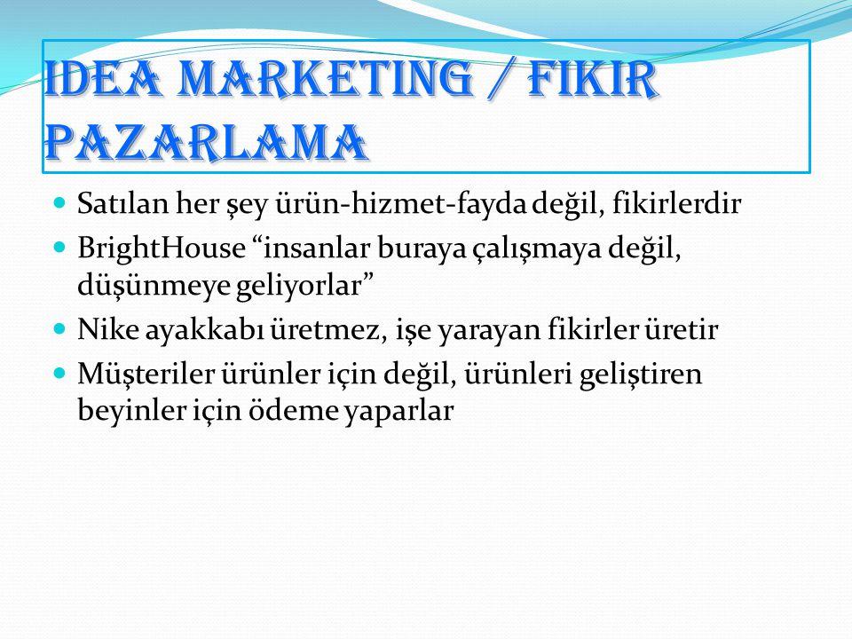 IDEA MARKETING / Fikir Pazarlama