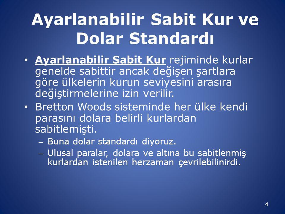 Ayarlanabilir Sabit Kur ve Dolar Standardı