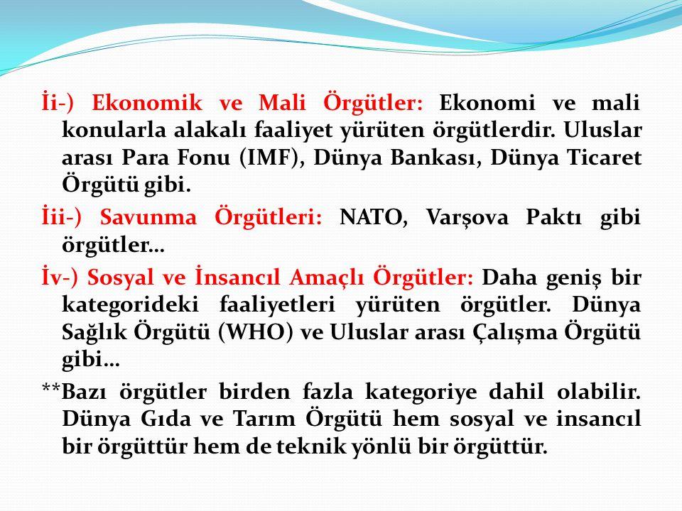 İi-) Ekonomik ve Mali Örgütler: Ekonomi ve mali konularla alakalı faaliyet yürüten örgütlerdir.