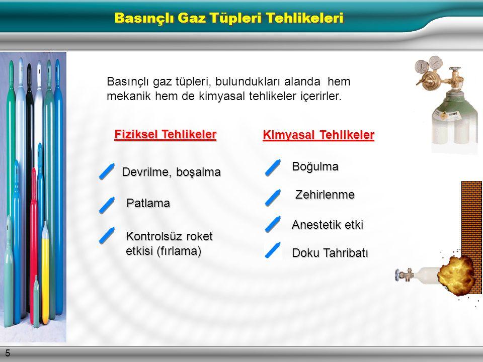 Basınçlı Gaz Tüpleri Tehlikeleri