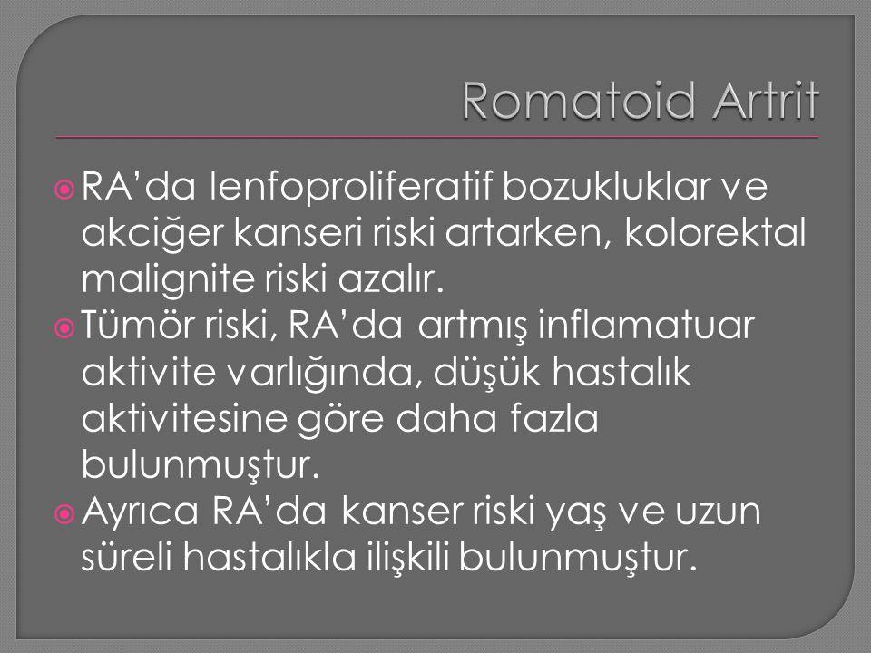Romatoid Artrit RA'da lenfoproliferatif bozukluklar ve akciğer kanseri riski artarken, kolorektal malignite riski azalır.