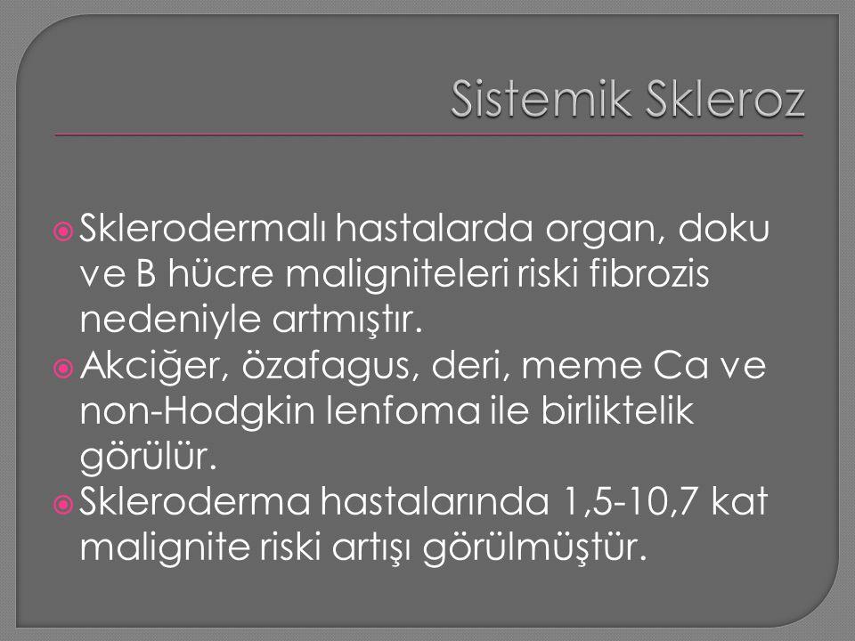 Sistemik Skleroz Sklerodermalı hastalarda organ, doku ve B hücre maligniteleri riski fibrozis nedeniyle artmıştır.