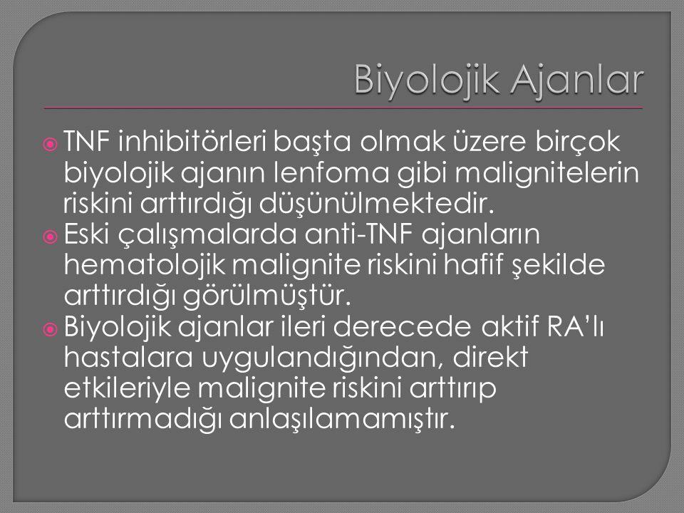 Biyolojik Ajanlar TNF inhibitörleri başta olmak üzere birçok biyolojik ajanın lenfoma gibi malignitelerin riskini arttırdığı düşünülmektedir.