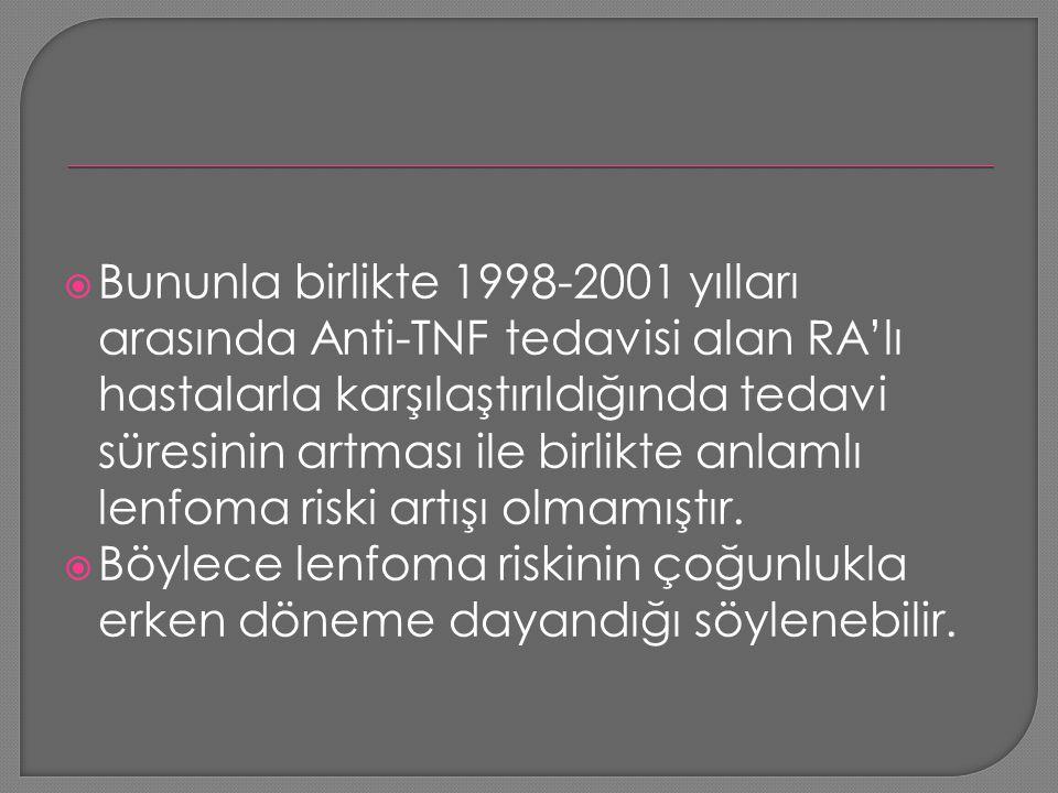 Bununla birlikte 1998-2001 yılları arasında Anti-TNF tedavisi alan RA'lı hastalarla karşılaştırıldığında tedavi süresinin artması ile birlikte anlamlı lenfoma riski artışı olmamıştır.