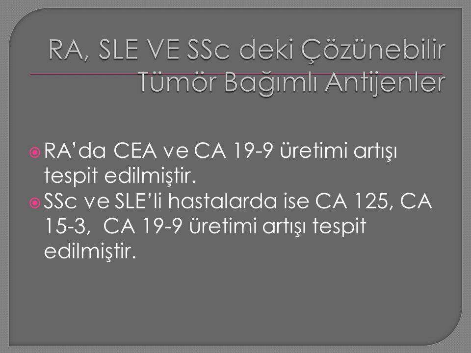 RA, SLE VE SSc deki Çözünebilir Tümör Bağımlı Antijenler