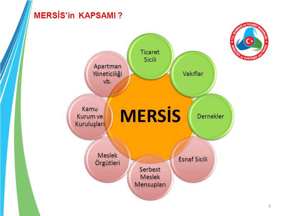 MERSİS MERSİS'in KAPSAMI Ticaret Sicili Apartman Yöneticiliği vb.
