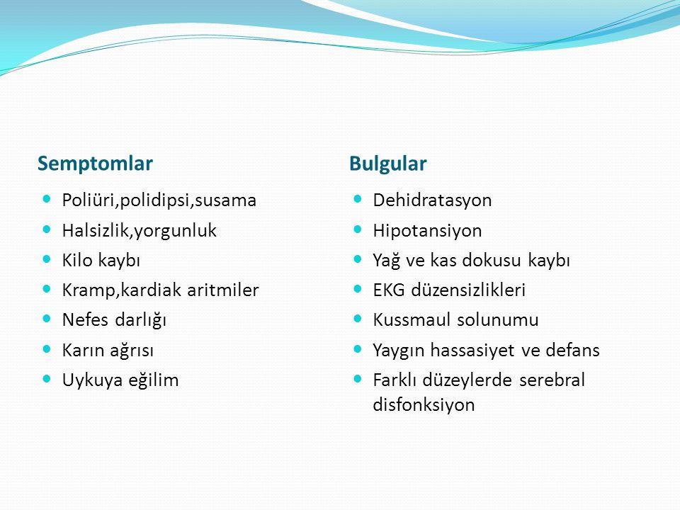 Semptomlar Bulgular Poliüri,polidipsi,susama Halsizlik,yorgunluk