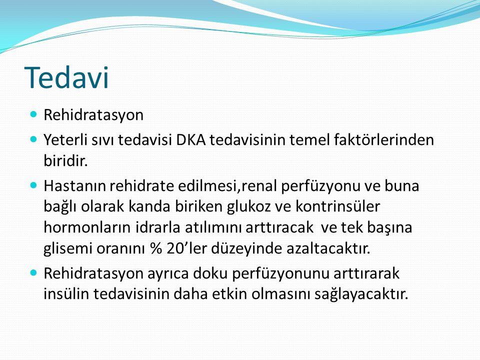 Tedavi Rehidratasyon. Yeterli sıvı tedavisi DKA tedavisinin temel faktörlerinden biridir.
