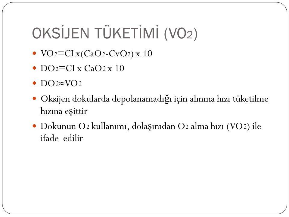 OKSİJEN TÜKETİMİ (VO2) VO2=CI x(CaO2-CvO2) x 10 DO2=CI x CaO2 x 10