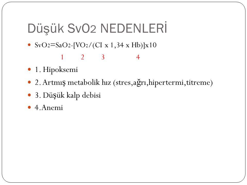 Düşük SvO2 NEDENLERİ 1. Hipoksemi