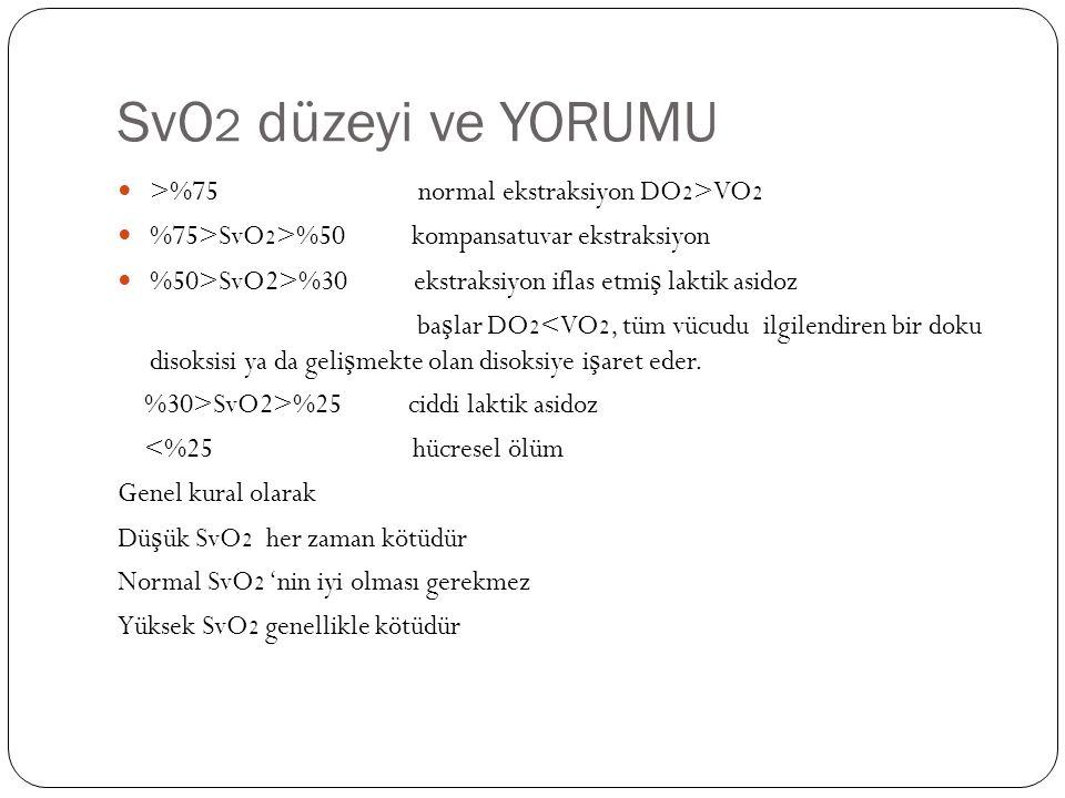 SvO2 düzeyi ve YORUMU >%75 normal ekstraksiyon DO2>VO2