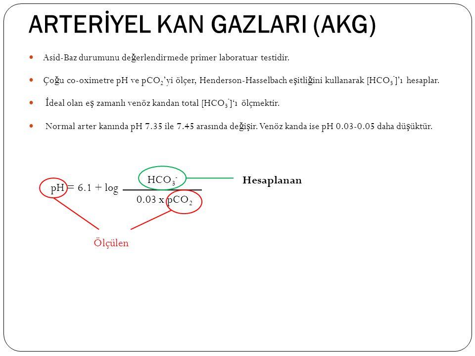 ARTERİYEL KAN GAZLARI (AKG)