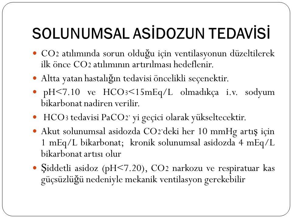 SOLUNUMSAL ASİDOZUN TEDAVİSİ