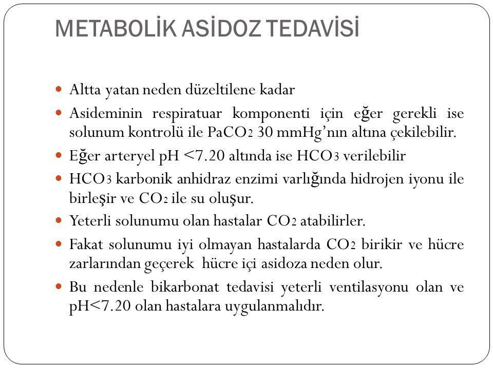 METABOLİK ASİDOZ TEDAVİSİ