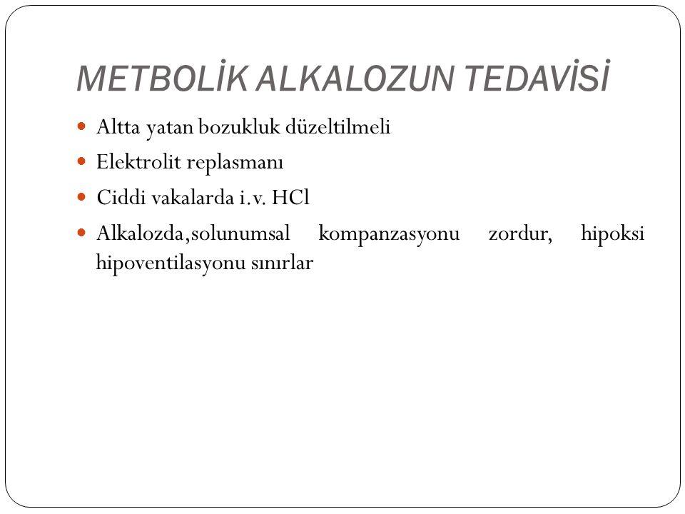 METBOLİK ALKALOZUN TEDAVİSİ